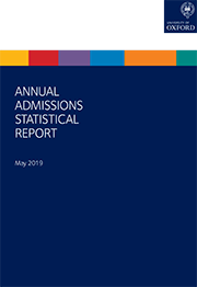 Annual Admissions Report 2019