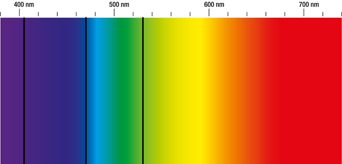 Lighting colour affects sleep and wakefulness