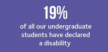 19 percent have declared a disability