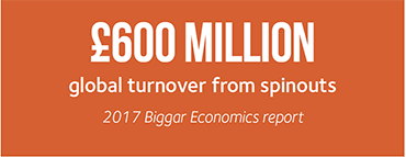 £600 million global turnover from spinouts