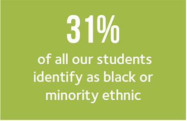 31 percent of all our students identify as black or minority ethnic