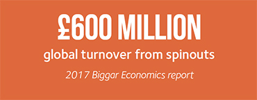£600 million global turnover