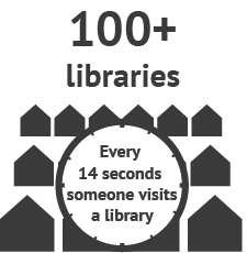 Library - info graphic