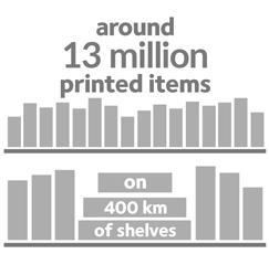around 13 million printed items