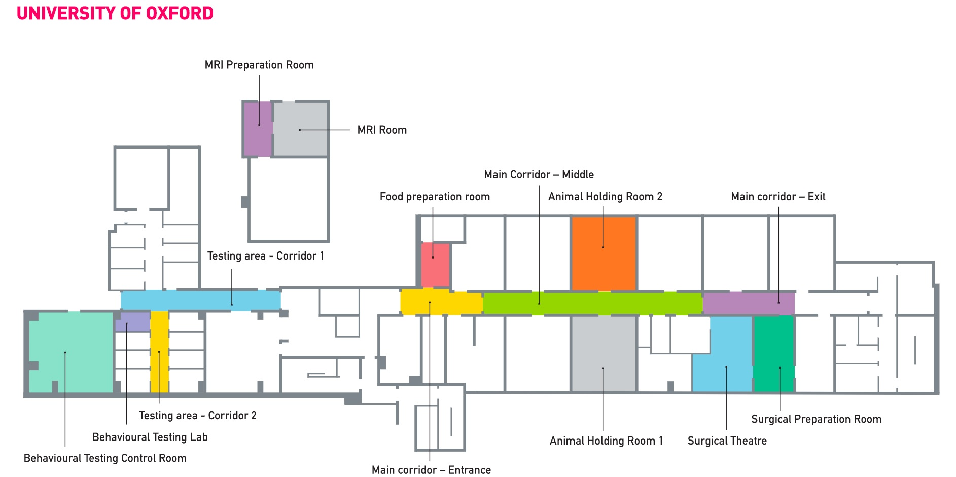 Oxford Primate Research Facility