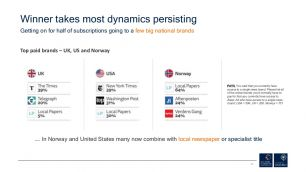 Top brands are prospering, according to the Reuters Institute