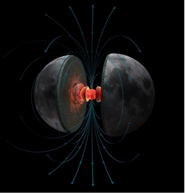 iron-rich cores of planets