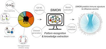 diagram of how Simon works