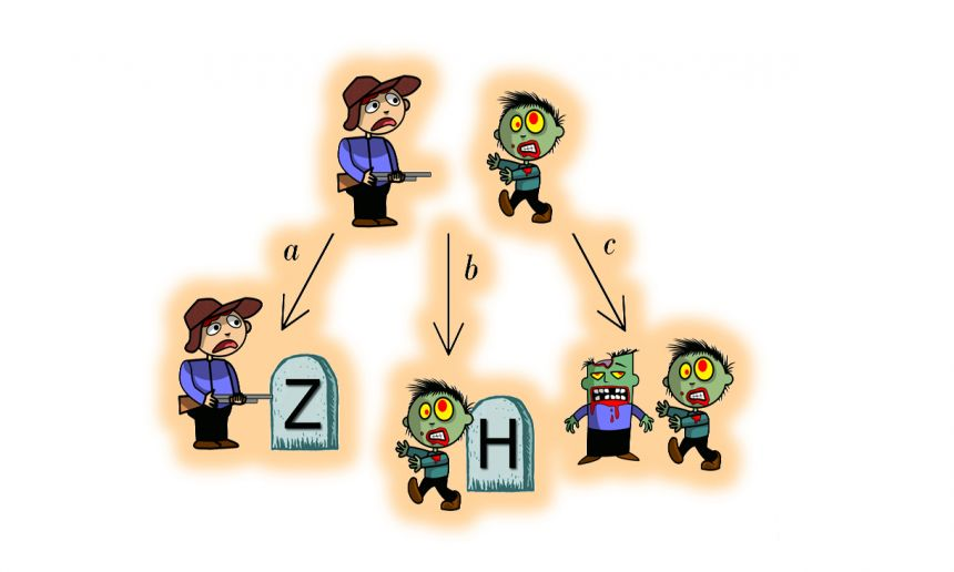 Illustration of three possible zombie interactions considered in the model