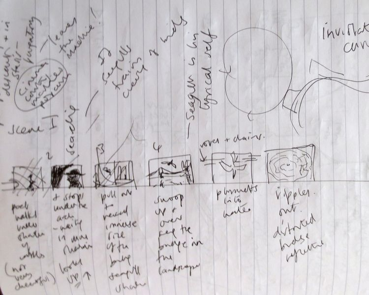 Notes from the planning of the film