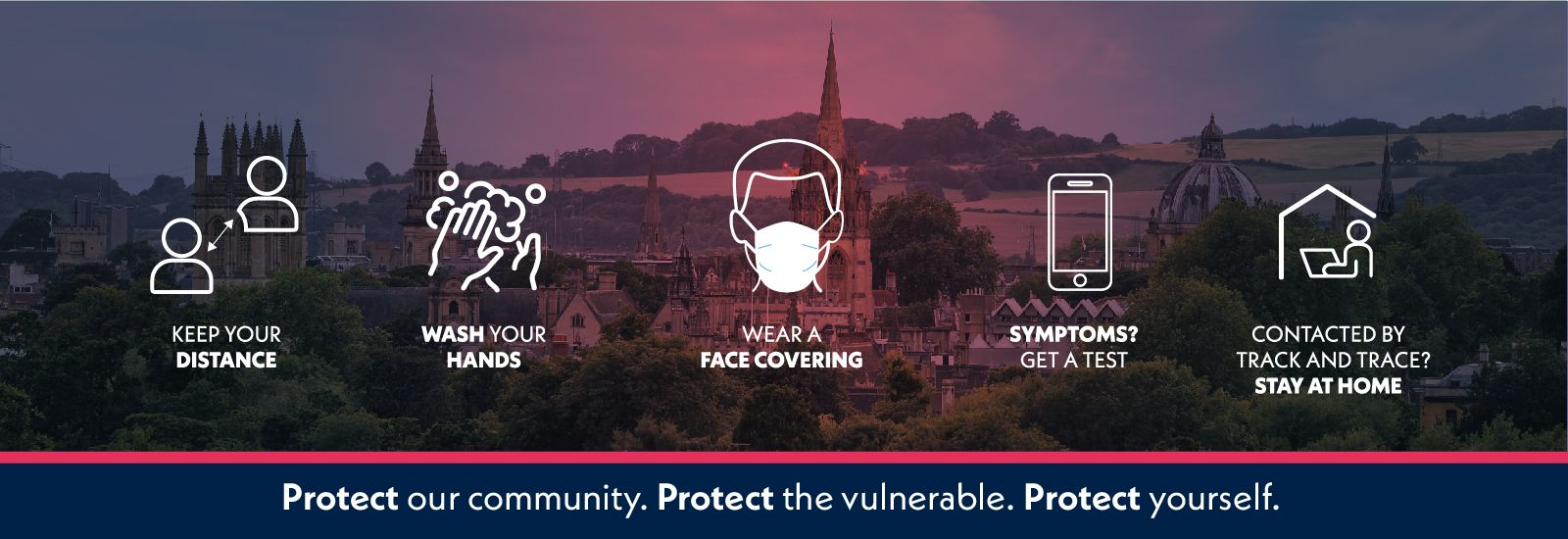 Image showing the five behaviours to make things as safe as possible - Keep your distance, Wash your hands, Wear a face covering, Get a test, Stay at home